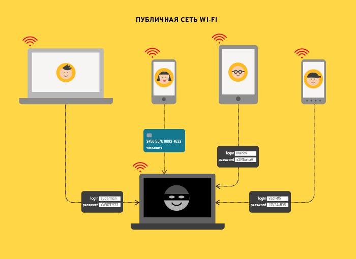 Реклама яндекс протект интернет реклама поисковая система