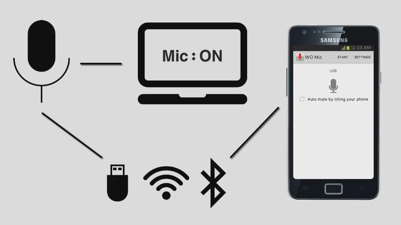 Как сделать свой смартфон микрофоном для пк